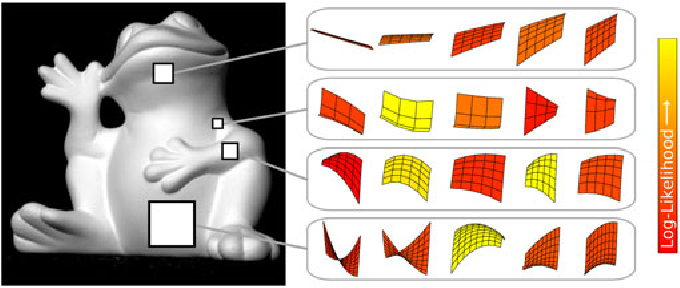 Figure 1 for From Shading to Local Shape