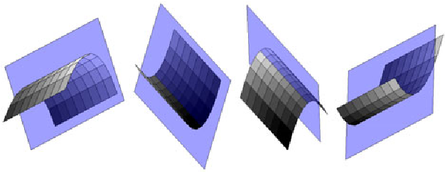 Figure 3 for From Shading to Local Shape