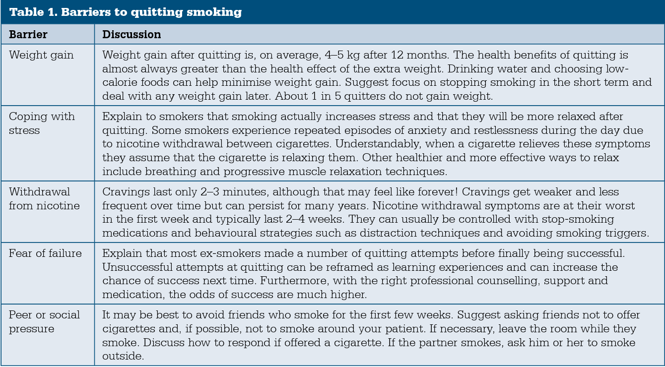 Table 1 from Tobacco smoking: options for helping smokers to quit