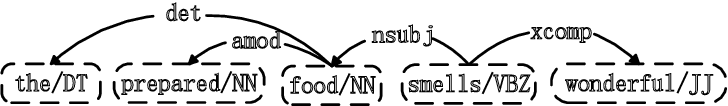 Figure 1 for PoD: Positional Dependency-Based Word Embedding for Aspect Term Extraction