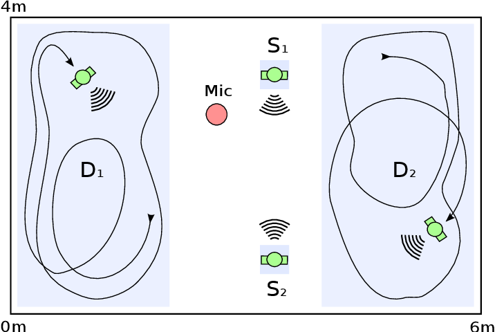 Figure 4 for Resource-Efficient Speech Mask Estimation for Multi-Channel Speech Enhancement