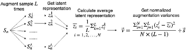 Figure 4 for Deep Music Analogy Via Latent Representation Disentanglement