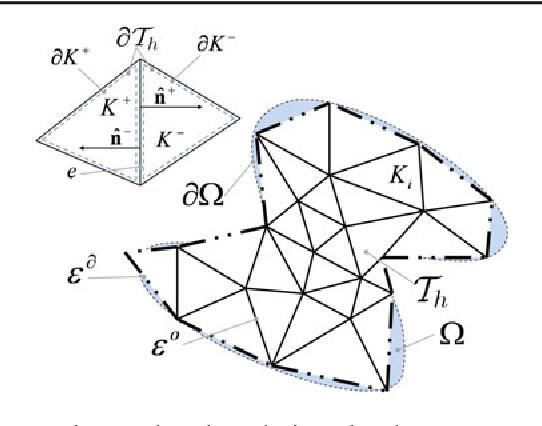 High Order Schemes For 2 D Unsteady Biogeochemical Ocean Models