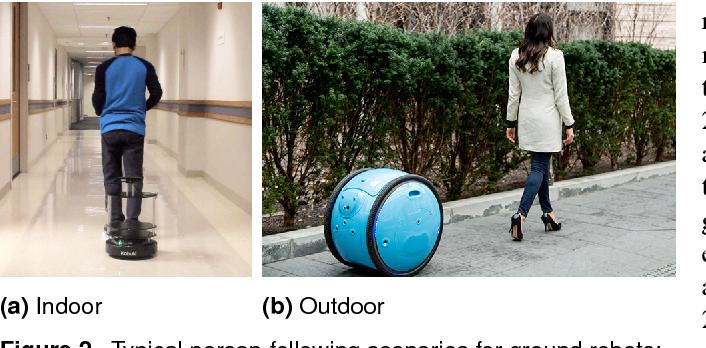 Figure 3 for Person Following by Autonomous Robots: A Categorical Overview