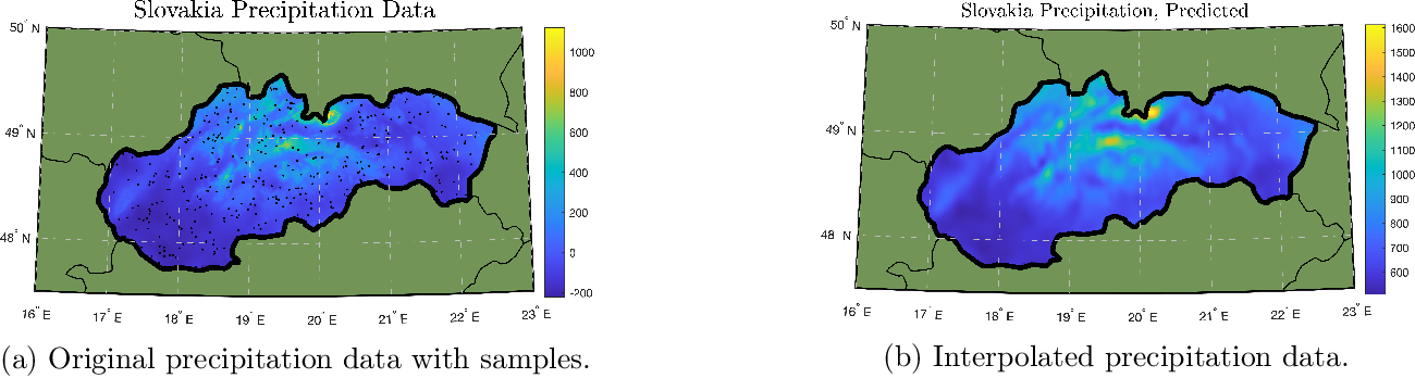 Figure 3 for Fourier Sparse Leverage Scores and Approximate Kernel Learning