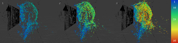 Figure 4 for TRANSPR: Transparency Ray-Accumulating Neural 3D Scene Point Renderer
