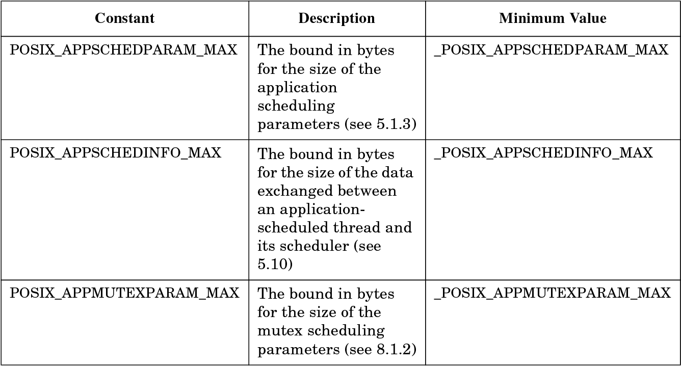 POSIX-compatible application-defined scheduling in MaRTE OS