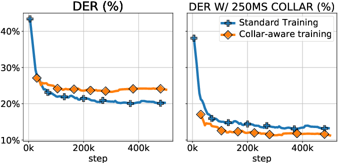 Figure 2 for DIVE: End-to-end Speech Diarization via Iterative Speaker Embedding