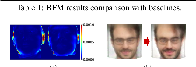 Figure 4 for Toward Realistic Single-View 3D Object Reconstruction with Unsupervised Learning from Multiple Images