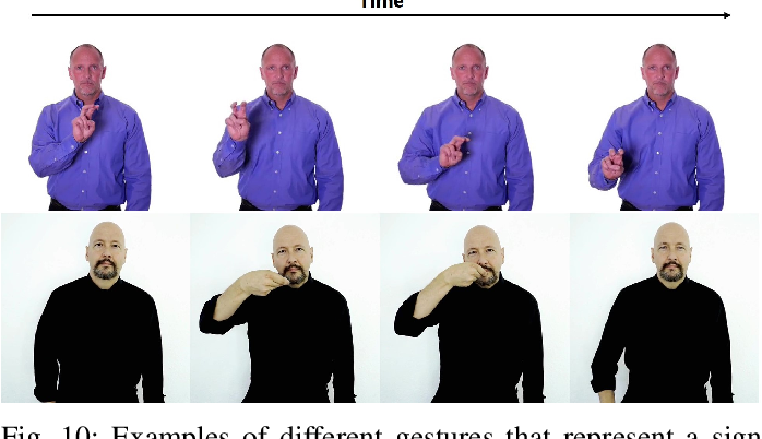 Figure 2 for Word-level Sign Language Recognition with Multi-stream Neural Networks Focusing on Local Regions