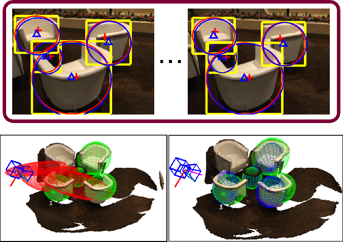 Figure 1 for Objects Localisation from Motion with Constraints