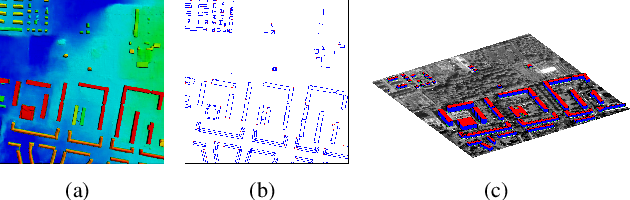 Figure 1 for Machine-learned 3D Building Vectorization from Satellite Imagery