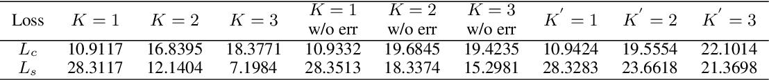 Figure 2 for ETNet: Error Transition Network for Arbitrary Style Transfer