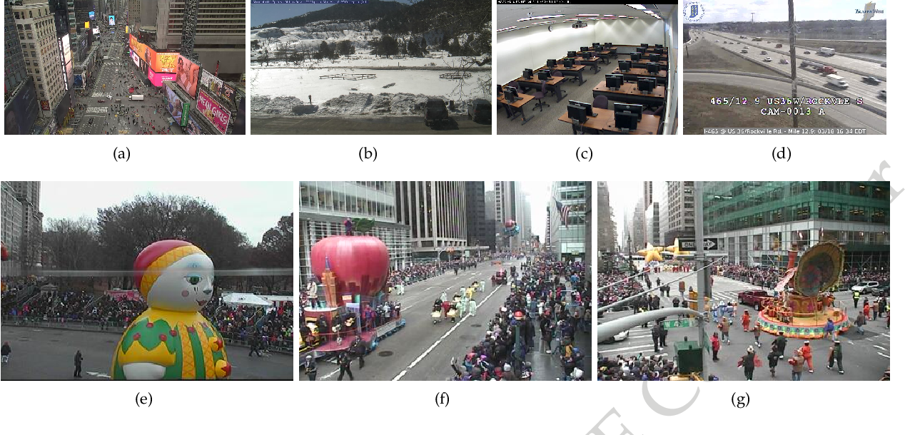 Figure 1 for See the World through Network Cameras
