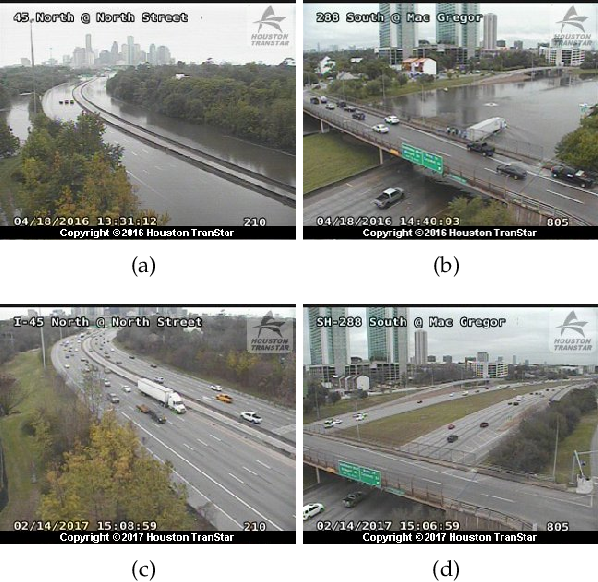 Figure 3 for See the World through Network Cameras