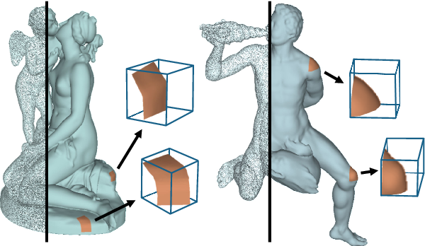 Figure 1 for Sign-Agnostic Implicit Learning of Surface Self-Similarities for Shape Modeling and Reconstruction from Raw Point Clouds