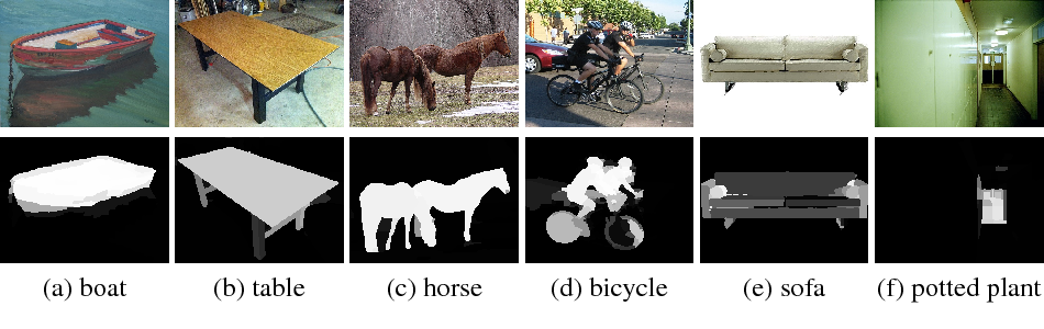 Figure 3 for WebSeg: Learning Semantic Segmentation from Web Searches