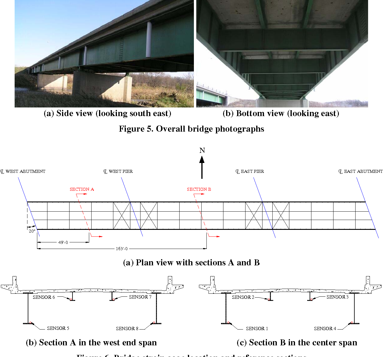 Development Of A Low Cost Continuous Structural Health Monitoring Beam Bridge Diagram System For Bridges And Components Semantic Scholar