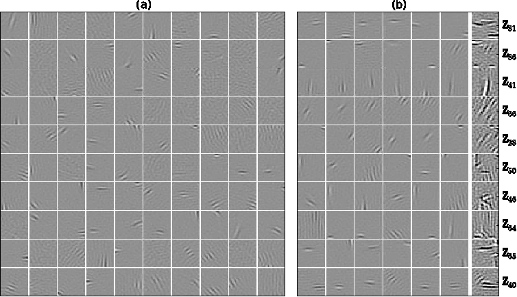 Figure 2 for Modeling correlations in spontaneous activity of visual cortex with centered Gaussian-binary deep Boltzmann machines