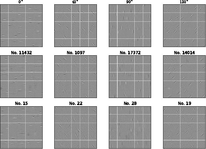Figure 3 for Modeling correlations in spontaneous activity of visual cortex with centered Gaussian-binary deep Boltzmann machines