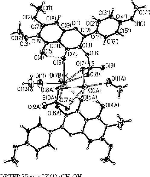 Figure 1 From A Novel 11 Complex Of Potassium Mikanin 3 O Sulfate