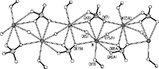 Figure 2 From A Novel 11 Complex Of Potassium Mikanin 3 O Sulfate
