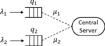 Figure 1 for Stable Reinforcement Learning with Unbounded State Space