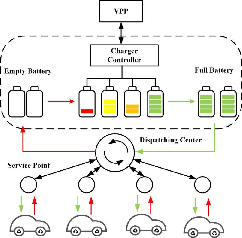 figure 2 from optimal dispatch strategy of a virtual power plant rh semanticscholar org