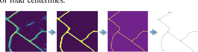 Figure 3 for City-scale Road Extraction from Satellite Imagery