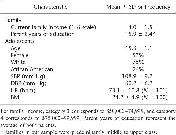What Do Trajectories Of Childhood Socioeconomic Status Tell Us About
