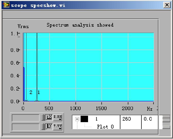 Design of Virtual Oscilloscope Based LabVIEW - Semantic Scholar