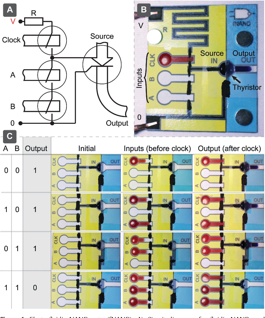 Figure 6 From Electrical Textile Valves For Paper Microfluidics Nand Gate Circuit Diagram Electrofluidic Fnand A Of