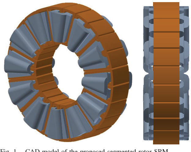 Figure 1 from Performance evaluation of a high speed segmented rotor