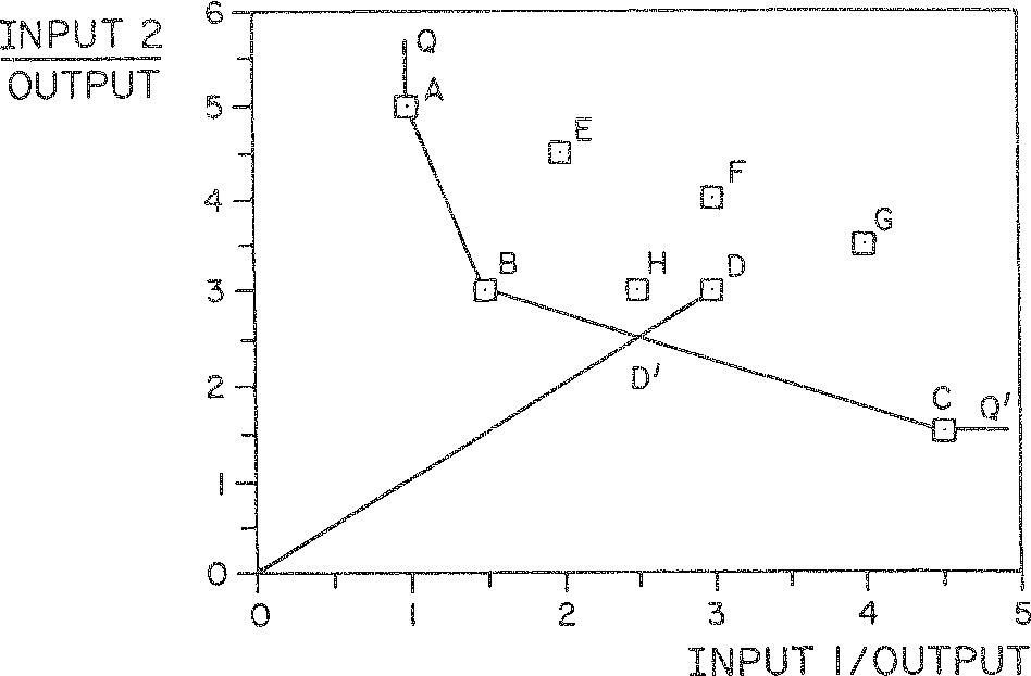 figure C~2