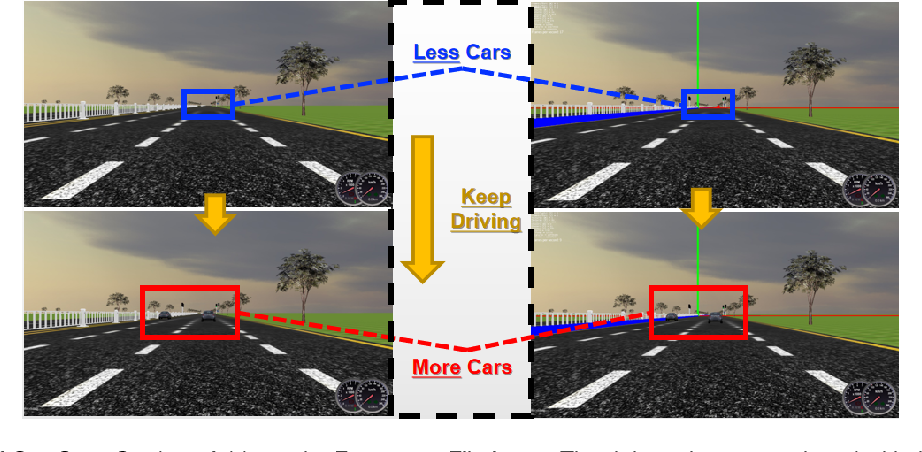 Figure 2 for Building BROOK: A Multi-modal and Facial Video Database for Human-Vehicle Interaction Research