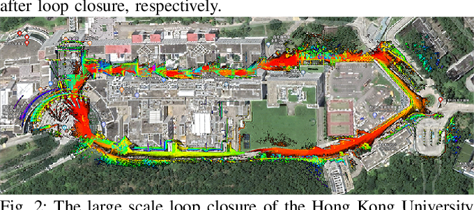 Figure 2 for A fast, complete, point cloud based loop closure for LiDAR odometry and mapping