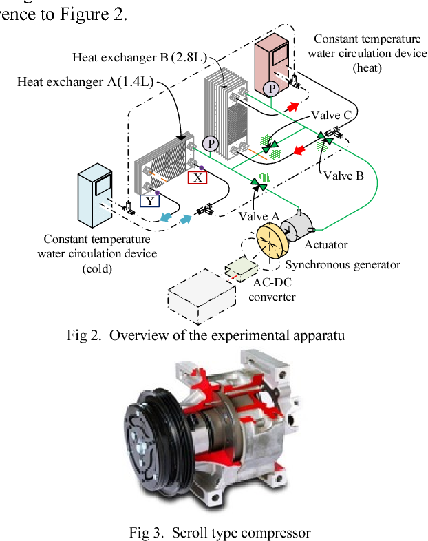 Development of a gas hydrate power generation system for cold ... on