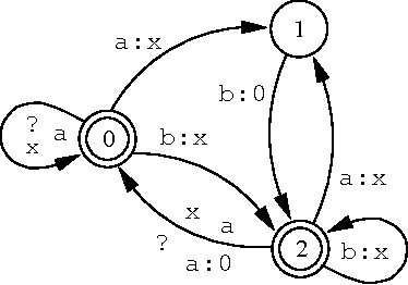 Figure 1 for Directed Replacement