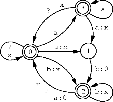 Figure 3 for Directed Replacement