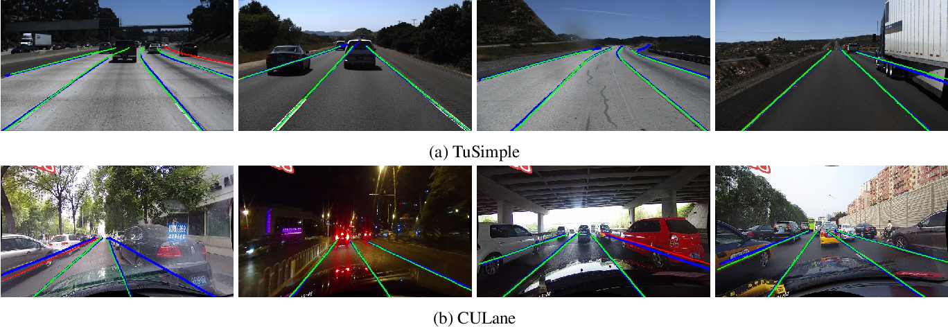 Figure 3 for Keep your Eyes on the Lane: Attention-guided Lane Detection
