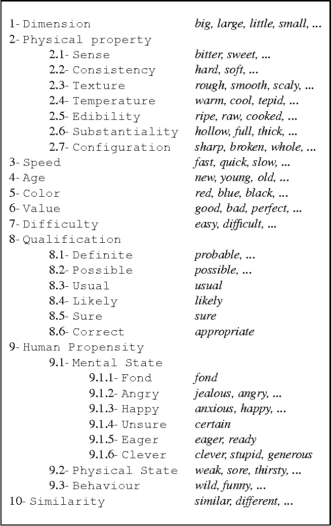 PDF] A Test Suite for Inference Involving Adjectives