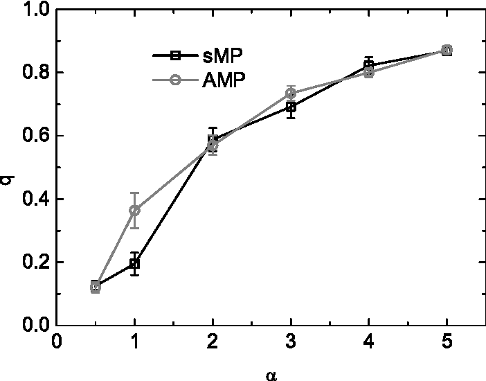 Figure 3 for Statistical mechanics of unsupervised feature learning in a restricted Boltzmann machine with binary synapses