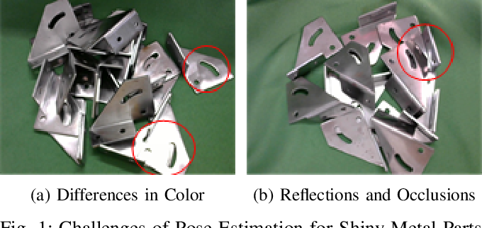 Figure 1 for Pose Estimation for Texture-less Shiny Objects in a Single RGB Image Using Synthetic Training Data