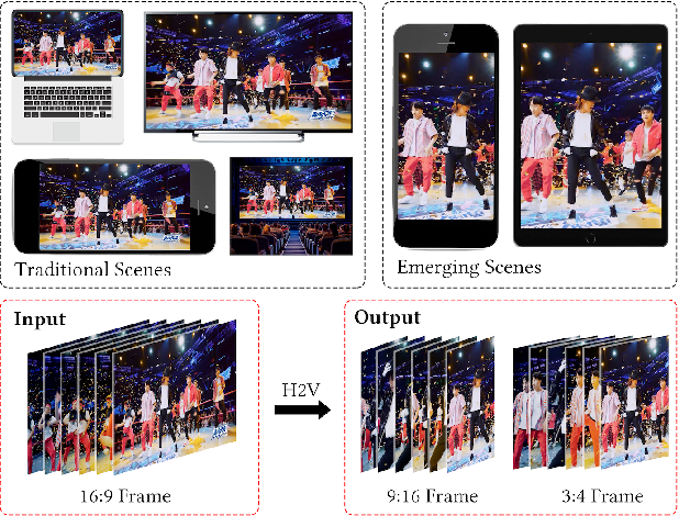Figure 1 for Horizontal-to-Vertical Video Conversion