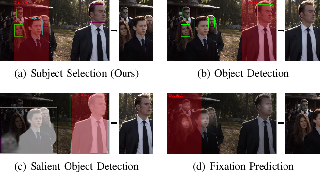 Figure 2 for Horizontal-to-Vertical Video Conversion