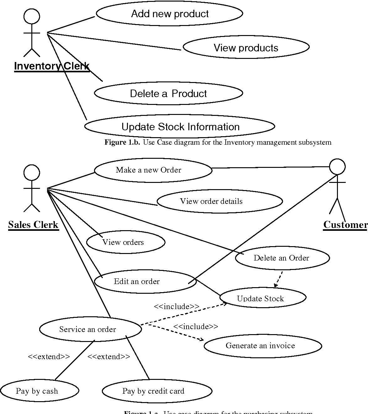 Figure 1 from Case Study: Design and Implementation of an ...
