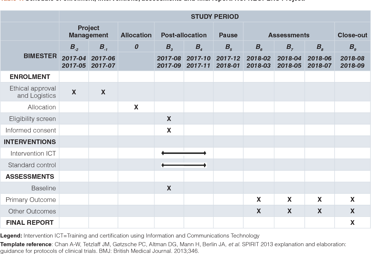 Continuous Training And Certification In Neonatal Resuscitation In