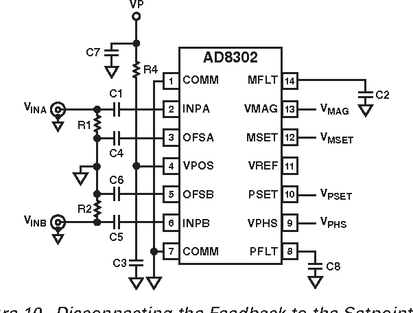 Figure 10 from AD8302 LF–2 7 GHz RF/IF Gain and Phase