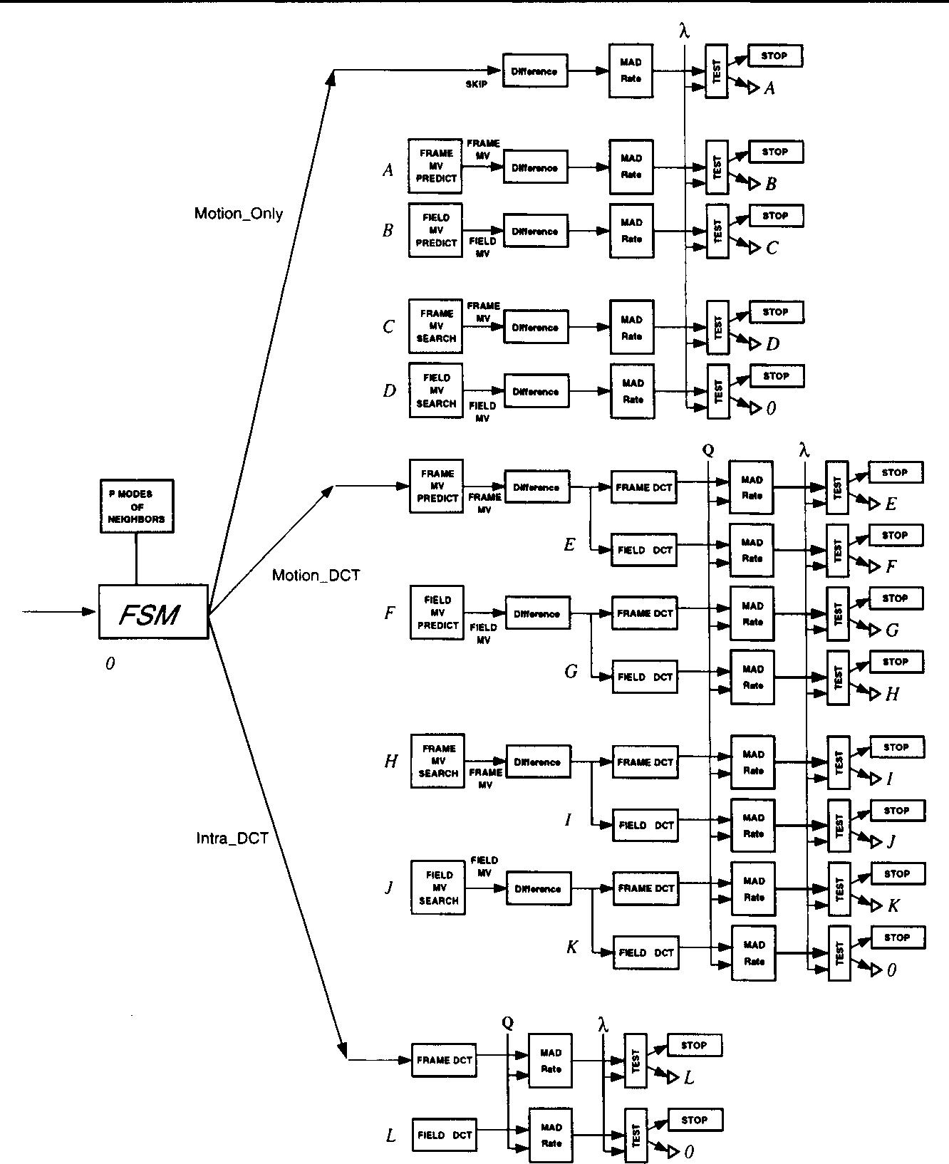 Cable Television Semantic Scholar Pictnetworkdiagramregionalcableheadenddiagram Figure 3