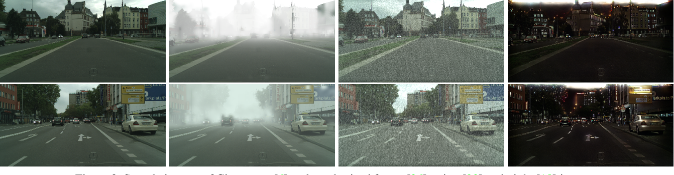 Figure 4 for Multi-Target Domain Adaptation via Unsupervised Domain Classification for Weather Invariant Object Detection